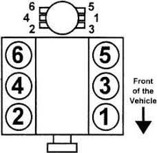 solved wiring diagram for 1997 chevy s10 blazer fixya 01f93b7 jpg