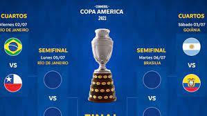 Copa America 2021: The Copa America ...