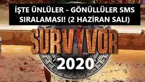 Eleme adayları sms oylaması sonrası belirlendi. Acunn Com Survivor Sms Siralamasi Video Izleyin 2 Haziran Sali