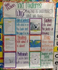 Nonfiction Text Features Anchor Chart Printable Text Features For Non Fiction Somewhat Color Coded Tee Hee
