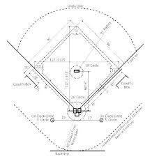Baseball Field Template Printable Baseball Field Positions Template Softball Position Free