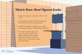 Birch Plywood Grade Chart Plywood Grades And Bonding Types