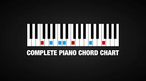 Piano Chord Chart Complete Guide Professional Composers