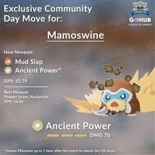 Pokemon Swinub Evolution Chart Swinub Community Day Guide Pokemon Go Hub