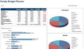 budget planner excel template 7 useful excel sheets to instantly improve your familys budget