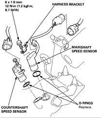 range rover wiring diagrams range free image about wiring on land rover defender 300tdi wiring diagram pdf