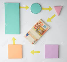 Making Money Flow Chart Colored Paper Blocks And Stack Of Banknotes