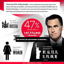 WILLARD MITT ROMNEY'S BEST QUOTES | Concise Politics via Relatably.com