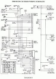 c8500 wiring diagram simple wiring diagram wiring diagram 97 topkick c8500 wiring diagram library 2002 gmc c8500 wiring diagram c8500 wiring diagram