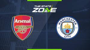 2019-20 Premier League – Arsenal vs Man City Preview & Prediction