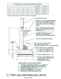 retaining wall foundations depth basement walls vs foundation ineering tips details concrete retaining wall