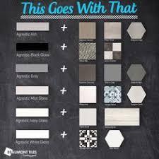 82 Best Kitchen White W Colour Tile Images In 2017 Color