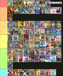 Heres my tier list of the pokemon sets from mostly a collector, what do you  think? : PokemonTCG