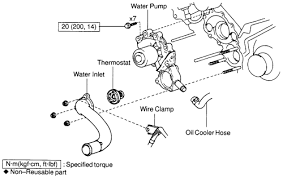 schematics and diagrams toyota water pump replacing for l exploded view of the water pump mounting 3 4l engine