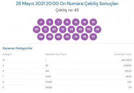 Milli Piyango On Numara çekiliş sonuçları 28 Mayıs 2021: On Numara bilet  sorgulama - BakPara