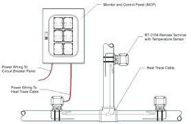 wiring diagram for heat tape wiring diagram libraries heat trace wiring diagram wiring schematic data