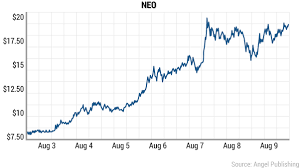 The Ethereum Of China Gets A New Name Neo