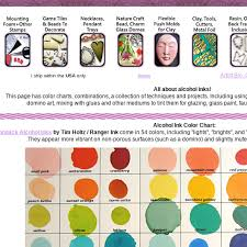 Adirondack Alcohol Ink Colour Chart Mix Learn About Alcohol Inks Tutorials Color Charts