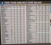 Dc Metro Cost Chart Ask Ggw What Will The Metro Fare To Dulles Be Greater
