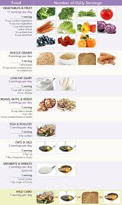 Low Calorie Fruits And Vegetables Chart 12 Skillful Calories Per Serving Chart
