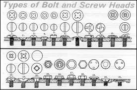 Screw Head Styles Chart Superstreets Ez Streets What Screws Will Work O Gauge
