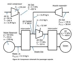 kw t800 diagram schematic all about repair and wiring collections kw t diagram schematic hyperloop podpression diagram musks plan for the internal systems of the