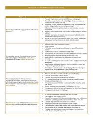 british values final british values statement page 2