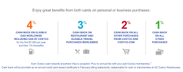 That's one less card to carry when you're shopping in the warehouse. Costco Anywhere Visa Card By Citi Review 2021