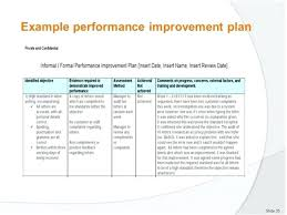 Personal Improvement Plan Template Performance Improvement Plan Example Flow Chart Large