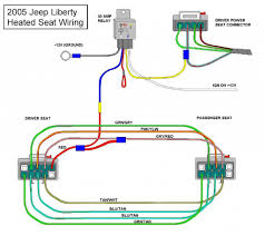 jeep starter wiring diagram wire center \u2022 94 Jeep Wrangler Wiring Diagram automotive wiring diagram gallery of car wiring 2007 jeep liberty rh freerollguide net jeep starter solenoid wiring diagram 2001 jeep wrangler starter