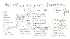 Ben S Best Guess Chart Top 10 Project Manager Responsibilities
