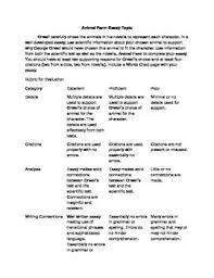 Animal Farm Essay Animal Farm Essay Comon Core Informational Text With Literary Text