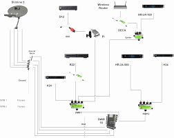 unique swm 5 lnb wiring diagram 36 about remodel siemens shunt trip Direct TV SWM Wiring Diagrams wiring diagram swm 5 lnb luxury beautiful