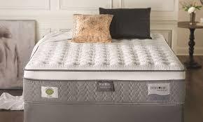 buying a new mattress. Simple Mattress Squareroomsrestonicsplendorqueensizemattress To Buying A New Mattress