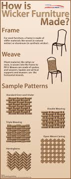 How-is-Wicker-Furniture-Made