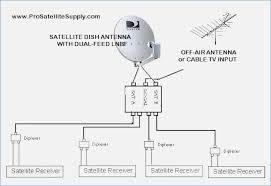 direct tv satellite dish wiring diagram unique direct tv cable direct tv satellite dish wiring diagram unique direct tv cable connection diagram lovely rv cable and satellite