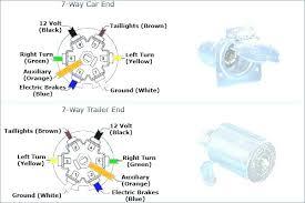 dodge 7 pin wiring diagram wiring diagram sample dodge 7 pin trailer wiring wiring diagram mega dodge 7 pin trailer wiring diagram dodge 7