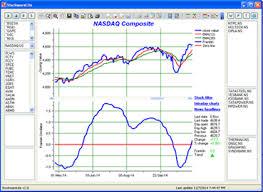 Chart Analysis Software Stockwarelite Free Stock Market Software Charting