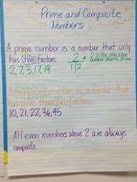 Prime Composite Anchor Chart Posts Similar To Math Coachs Corner 5th Grade Anchor