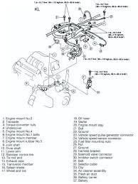 mazda mpv engine diagram exploded home improvement stores calgary mazda mpv engine diagram exploded 6 engine parts diagram trusted wiring diagram for best 6 exhaust mazda mpv engine diagram