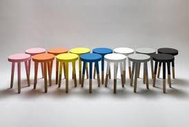 furniture trend. Furniture Trend L