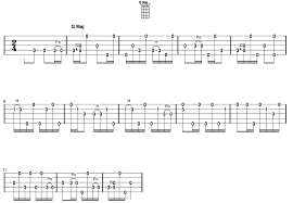 "3 Finger Banjo Song and Tab of the Week: ""Pretty Polly"""