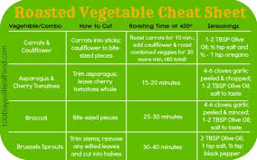 Vegetable Cooking Time Chart Recipe How To Roast Vegetables 4 Ways