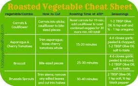 Recipe How To Roast Vegetables 4 Ways