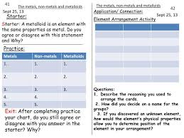 Chart Of Metals Nonmetals And Metalloids Ppt Starter Powerpoint Presentation Free Download Id