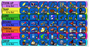 Toontown Fishing Chart Gag Damage Chart Mmo Central Forums