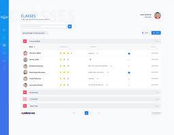 Customizable Skill Tracking Software Myskillchart Com