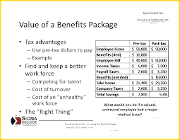 Compensation Package Template Employee Plan New Employment