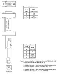 rs wiring solidfonts rs232 wiring harness diagrams