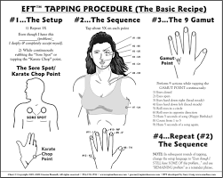 Eft I Have Used This Technique For Years And A Million